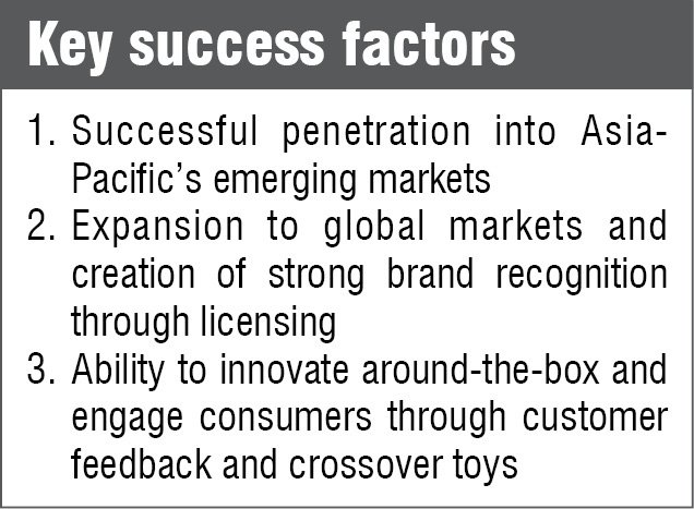 key success factors for Electronic toys business